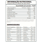 protein-premium-morango-tabela