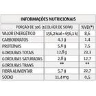 Blank-Protein-tabela
