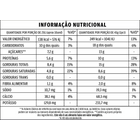 AMAZON-BITES-tabela