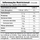 Whey-fort-chocolate-tabela